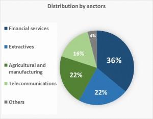 Women-sectors-1